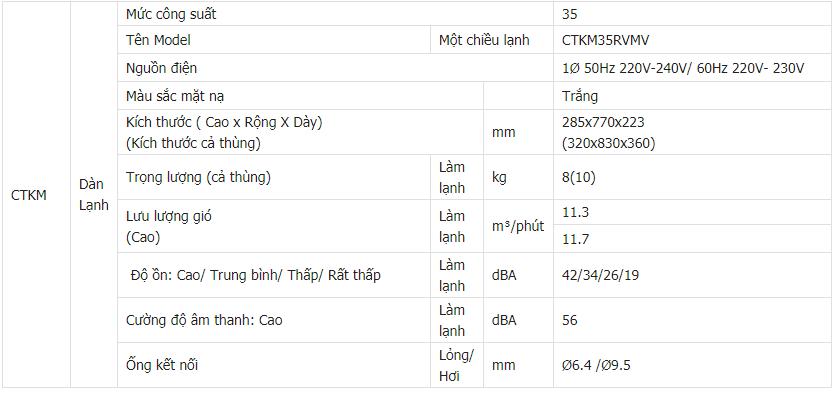 Điều hòa multi Daikin 12.000BTU CTKM35RVMV